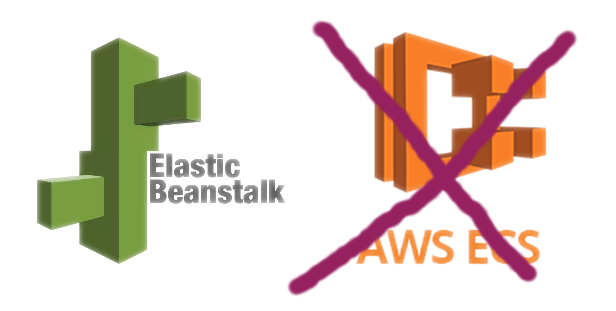 Containers on Amazon made easy: AWS Elastic Beanstalk Speed Run - A